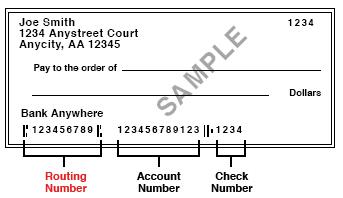 Hsbc Bank Usa Routing Number